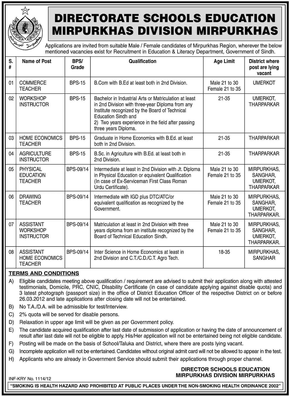 Teaching Staff Required-Mirpur Khas Division | Jobs in Pakistan