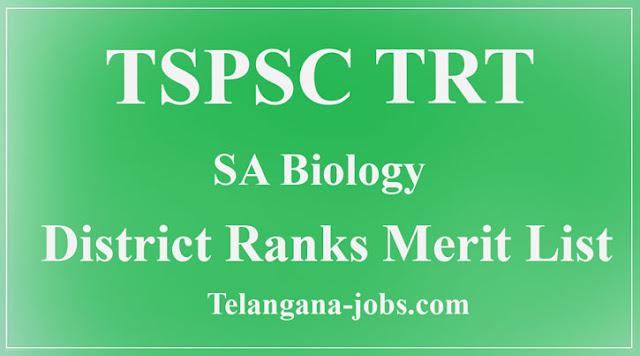 trt biology district ranks