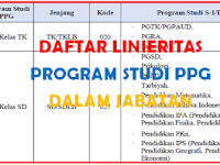 Daftar Linieritas Program Studi PPG 2018 Dengan Kualifikasi Akademik