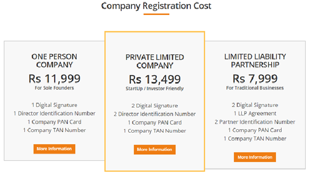 Company Registration Cost