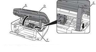 Error in Printer : Canon Pixma MX328 Printer Error 5200