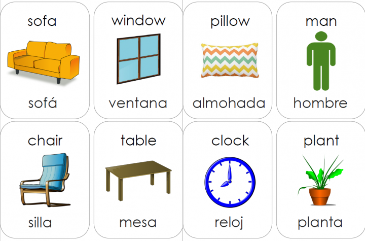Some Household Items Vocabulary In Spanish And English