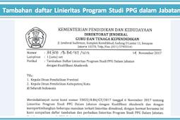 Tambahan daftar Linieritas Program Studi PPG dalam Jabatan