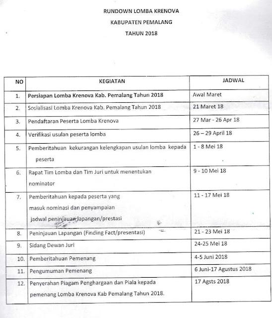 Rundown Jadwal Lomba Krenova Pemalang 2018