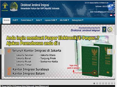 syarat pembuatan paspor 2018