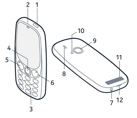 User Guide Nokia 3310 New 2017 ~ Tutorial Manual