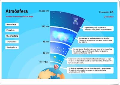 http://www.juegos-geograficos.es/atmosfera.html
