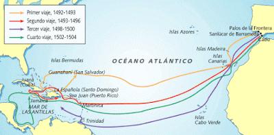 Gráfico de las rutas Cristobal Colón para niños