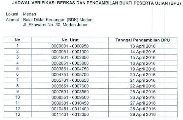 Jadwal Verifikasi Berkas STAN Medan