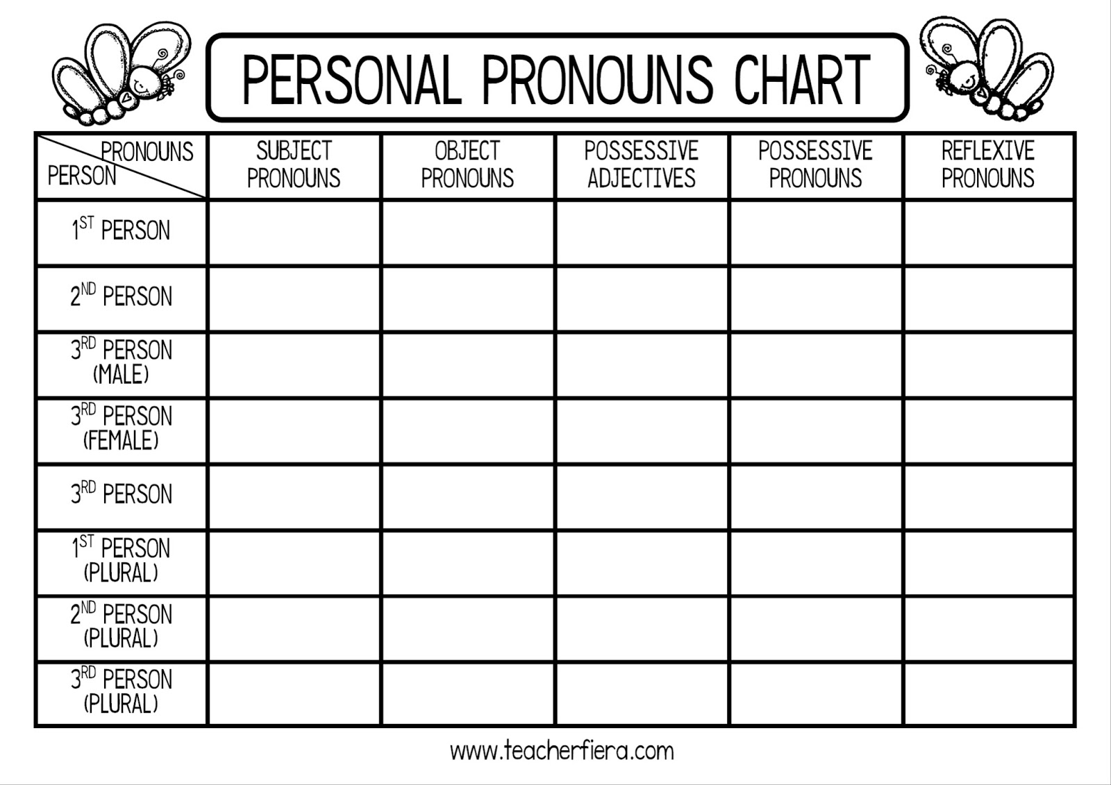 Teacherfiera Personal Pronouns Suggested Activity