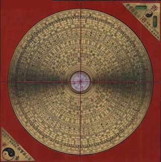 Cách xác định tâm nhà trong phong thủy hình 6