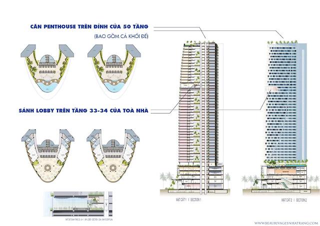 thiết kế đa dạng và đầy tinh tế dự án Beau Rivage Nha Trang