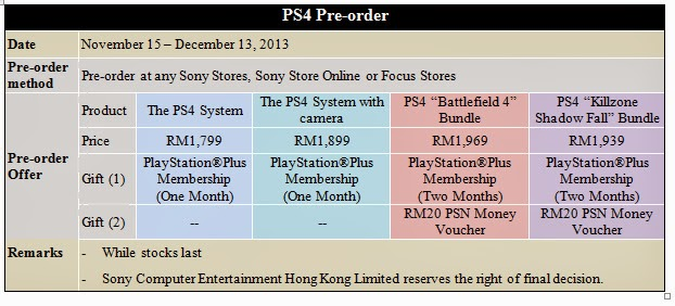 Pre-order PlayStation 4 at any Sony Stores, Sony Store Online or Focus Stores PS4 System bundle with either Battlefield 4 or Killzone Shadow Fall