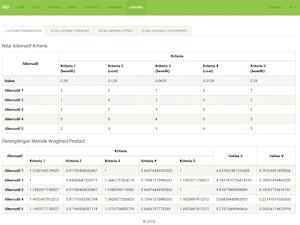 SPK Metode Weighted Product (WP) dengan PHP dan MySQL