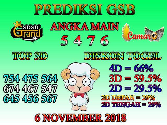 Prediksi Togel GSB 6 November 2018
