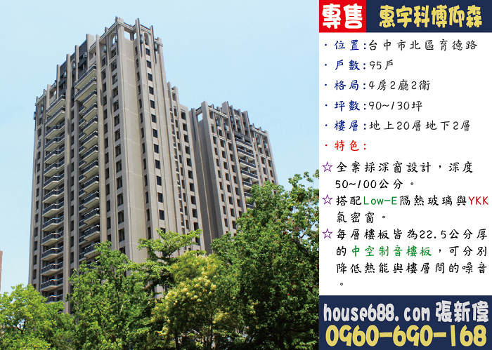 惠宇建設 惠宇科博仰森 北區育德路 近中國醫藥學院