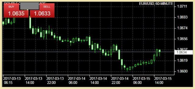 Bagaimana Cara Mendapatkan Uang Dari Forex Cara Mendapatkan Uang Dari Trading Forex