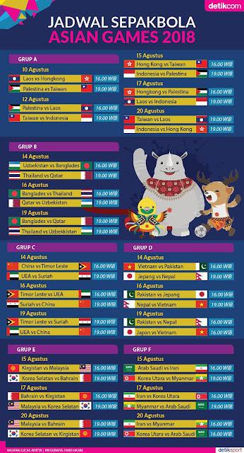 Gambar jadwal  pertandingan sepakbola asian games 2018