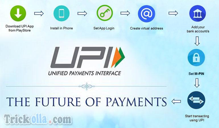 Register UPI App