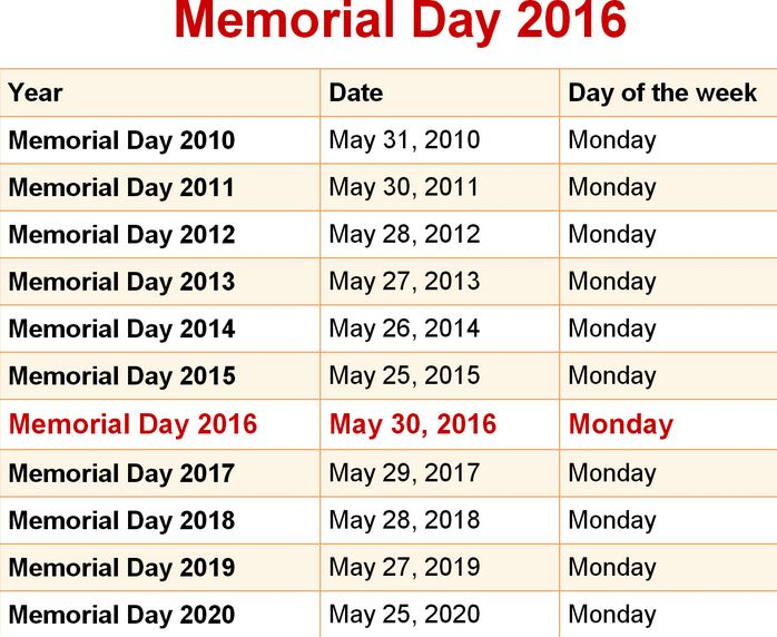 what date means Definition of month-to-date in the definitionsnet dictionary meaning of month-to-date what does month-to-date mean information and translations of month-to-date in the most comprehensive.