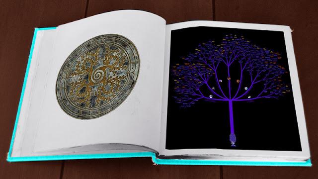 L'arbre des possibles