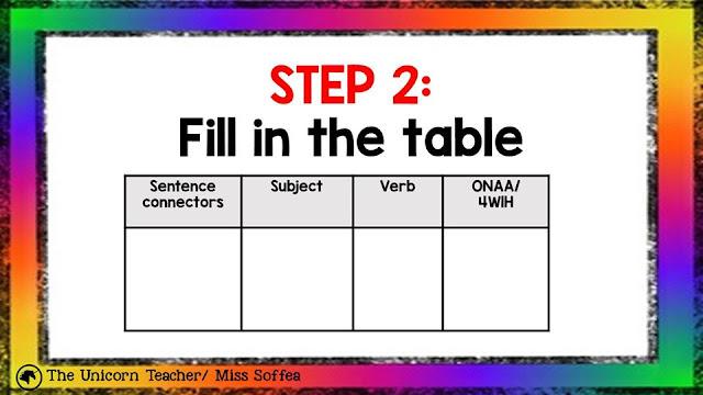 15 - Guide for Bahasa Inggeris Penulisan: Section C