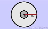 contoh soal dan pembahasan Hubungan Roda-Roda Sepusat atau seporos (satu pusat/satu poros)