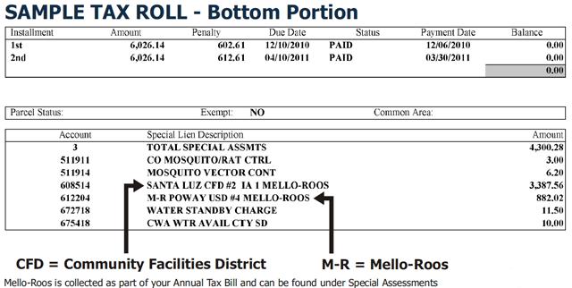 To Mello-Roos or Not to Mello-...