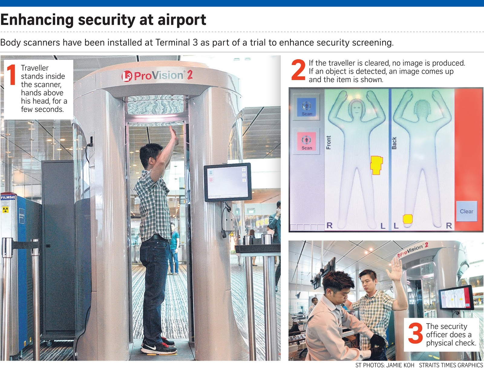 essay on airport body scanners Full body scanners in airports essay full body scanners in airports a full body scanner that is a device that is able to detect objects hidden under clothing by constructing a full 3-d image of a person, complete with detailed body contours.