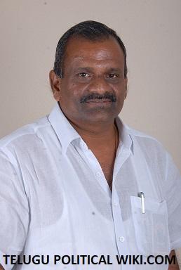 Guthula Venkata Sai Srinivasa Rao