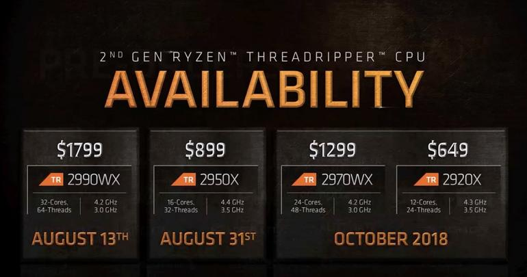 2nd-gen Ryzen Threadripper availability