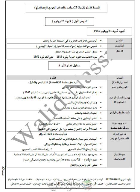 ملخص التاريخ للصف الثالث الاعدادي الترم الثاني