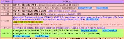 CENTRALISED EMPLOYMENT NOTICE NO. CEN 01/2019 FOR NON TECHNICAL POPULAR CATEGORIES (NTPC) GRADUATE & UNDER GRADUATE POSTS 2