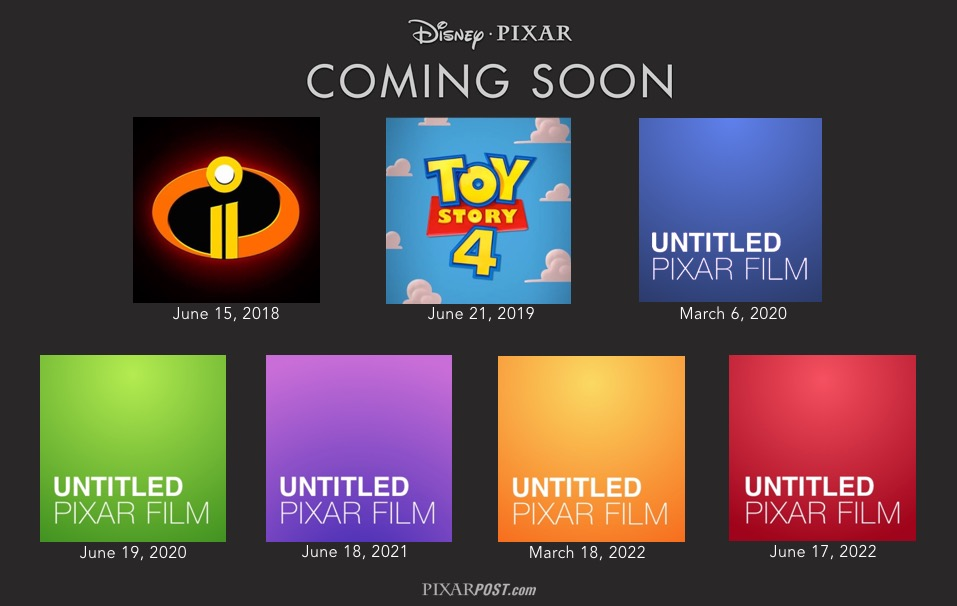 Pixar S Next 7 Films Release Dates From 2018 2022 Incredibles 2