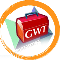 Learn Gwt Highcharts Full