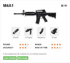 3 Senjata AR Mudah Digunakan Damage Tinggi di Free Fire