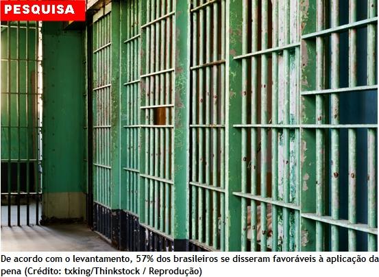 Apoio à pena de morte cresce no Brasil, diz Datafolha