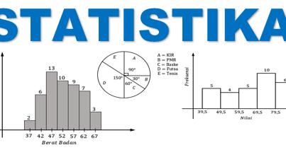 Tentukan nilai mean, median, dan modus dari data tersebut. Maretong Soal Dan Pembahasan Statistika