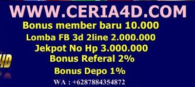 www.ceria4d.net