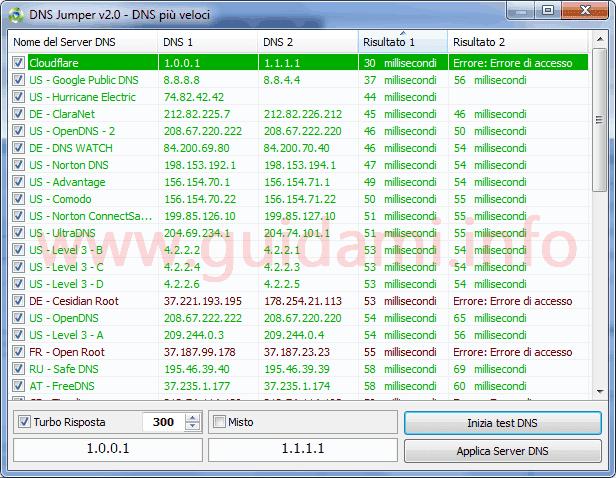 DNS più veloci test DNS Jumper