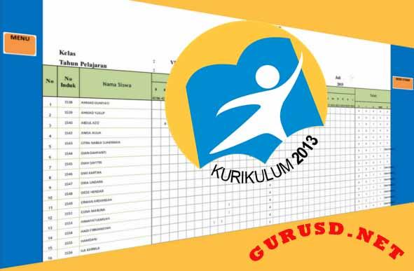 Format Jurnal Harian Kurikulum 2013 Tematik Integratif Kurikulum 2013 Revisi