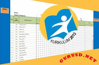 Format Jurnal Harian Kurikulum 2013 Tematik Integratif