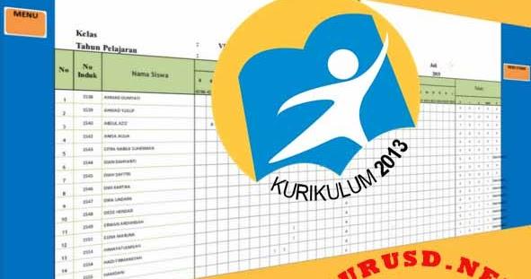 Format Jurnal Harian Kurikulum 2013 Tematik Integratif Guru Sekolah Dasar