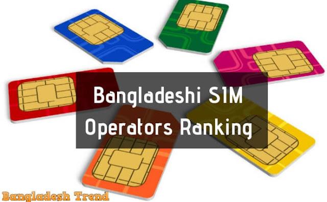 Bangladeshi SIM Operators Ranking