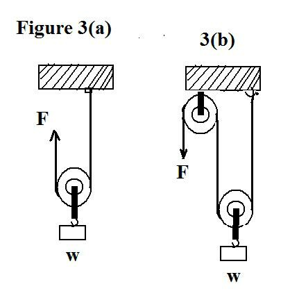 Ceiling Fan Wiring Diagram 3 Way Switch also Garage Door Opener A 3 Way Switch Wiring Diagram moreover Photogallery likewise Light Fixture Wiring Diagram besides Wiring Diagram For Leviton 4 Way Switch. on wiring diagram for 1 way dimmer switch