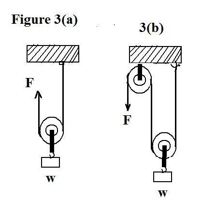 K Turn Diagram 3 Point Turn Diagram Wiring Diagram ~ Odicis