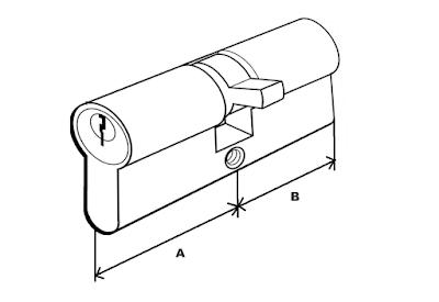 cilindru Assa Abloy