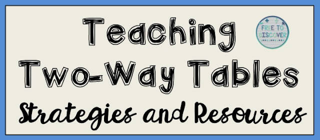 Teaching Two-Way Tables: Strategies and Resources for the Middle School Math Classroom