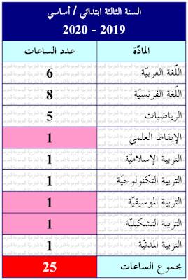 جدول المواد : السنة الثالثة ابتدائي / أساسي 2019-2020 - الموسوعة المدرسية