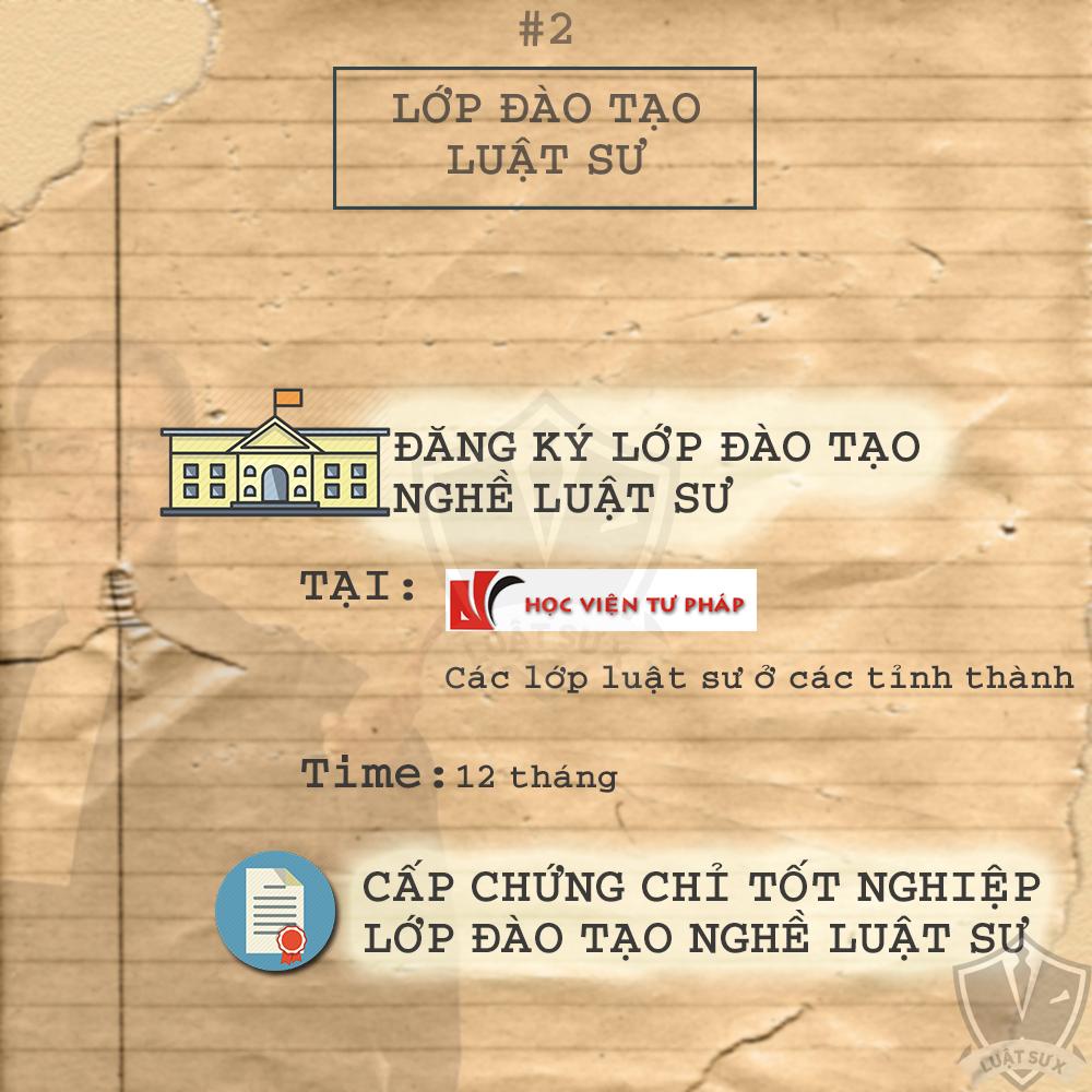 Các bước  để trở thành luật sư ở Việt Nam 3